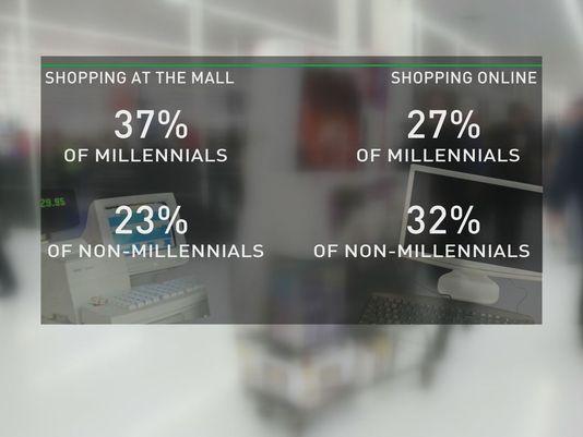 millennialsmall